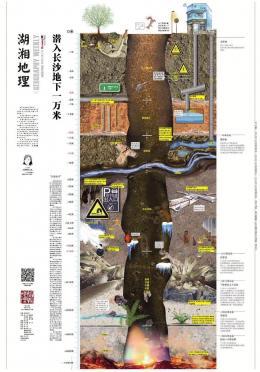 折叠长沙丨黄鼠狼睡觉的地下1米世界,是城市地下最热闹的区间