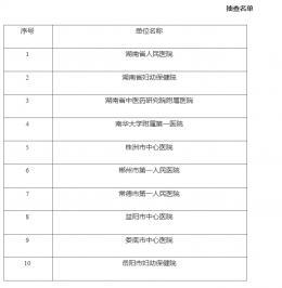 省市监局价格监督检查和反不正当竞争,人民医院等10家医院将被抽查