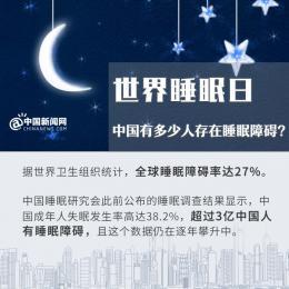 超过3亿中国人有睡眠障碍,这组数据看完后扎心了!