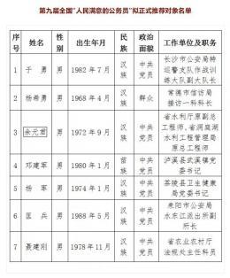"""湖南7人拟推荐为全国""""人民满意的公务员"""""""