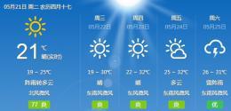 湖南23日后最高气温可达30℃ 24日起有较强降雨过程