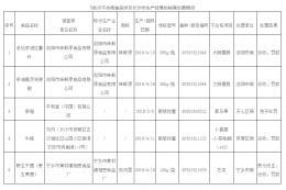 長沙市市場監管局發布5批次不合格食品核查處置情況 平和堂臍橙氧樂果項目不合格