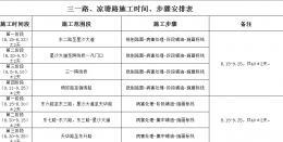 长沙县4条道路将连续施工