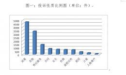 2019年上半年全省消委为消费者挽回经济损失2千万余元